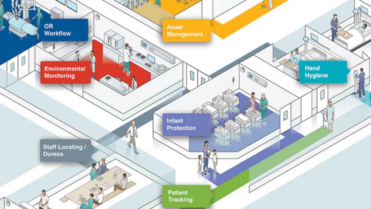 How RTLS Technology Enhances the Patient Experience
